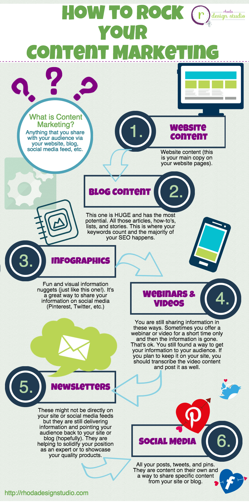 Rock Your Content Marketing Infographic