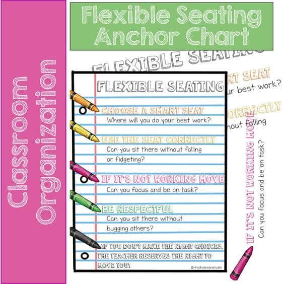 Do you have a flexible seating classroom this year? This anchor chart will help you go over the expectations you have for your students and their seat choices. It can be printed in various sizes (a link to instructions for poster and mini printing is provided). I also broke it up into elements so you can print them large, cut them out, and tape or glue them to actual anchor chart paper if you prefer