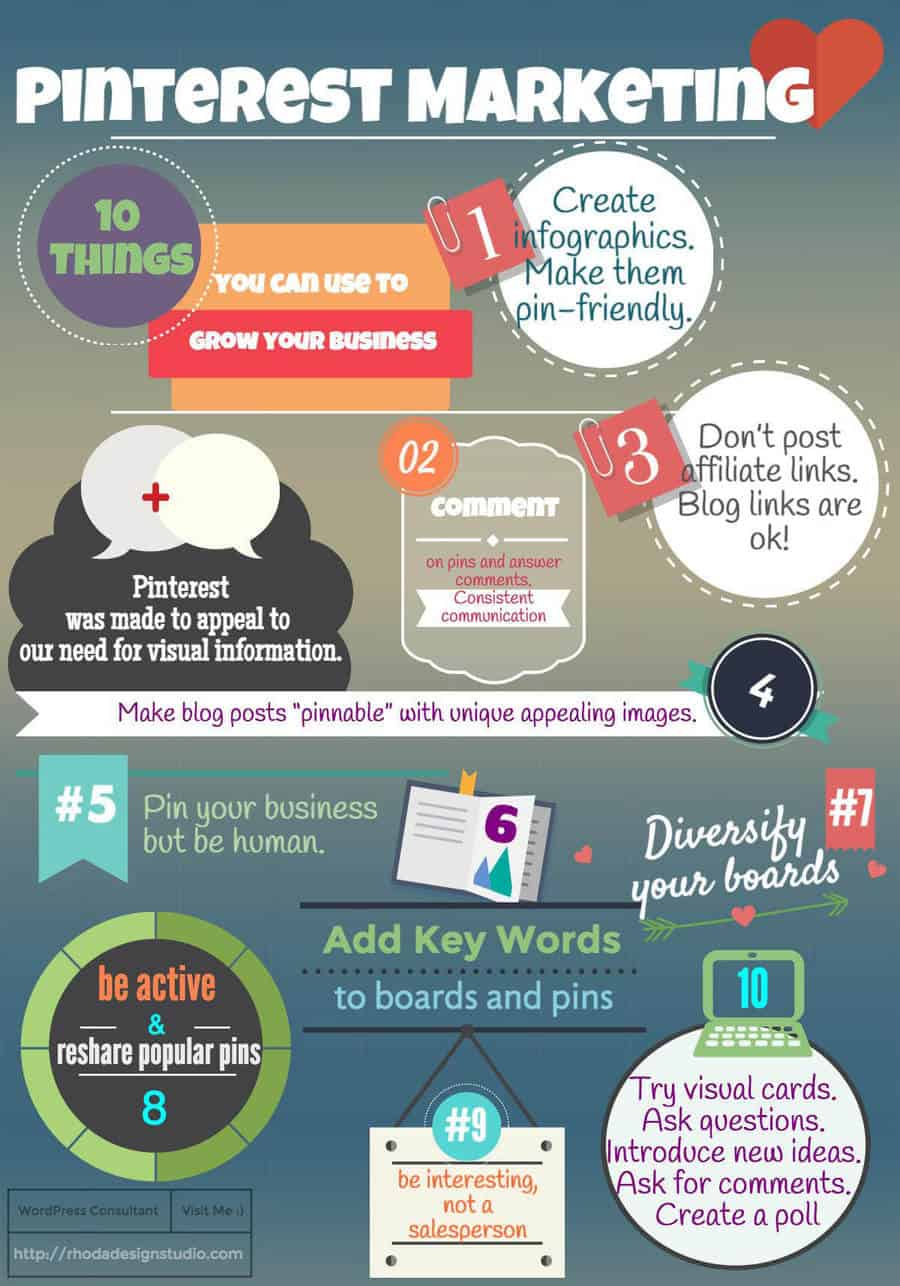 Marketing with Pinterest to increase your traffic and sales. Infographic by Rhoda Studio.