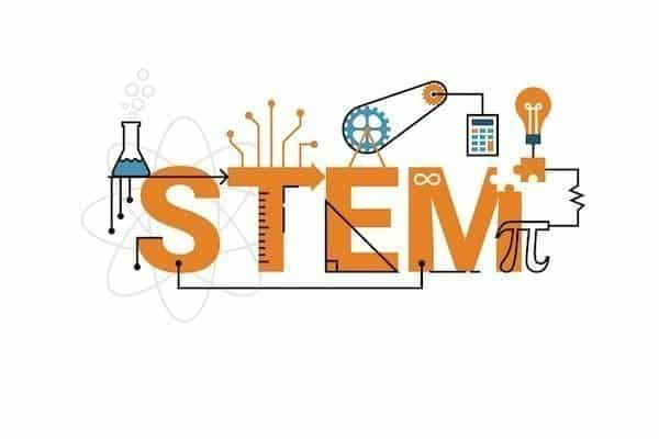 What is STEM. Illustration of STEM education word typography design in orange theme with icon ornament elements